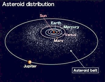 The Asteroid belt, maybe a destroyed planet ... so close to Earth ... so mysterious.