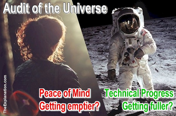 Audit of the Universe: Technical progress–Yes, Peace of Mind–No