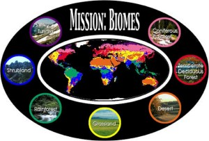 Biomes are worldide symbiotic regions of flora, fauna, climate and terrain. These ecologically biodiversified areas are playgrounds for Mankind