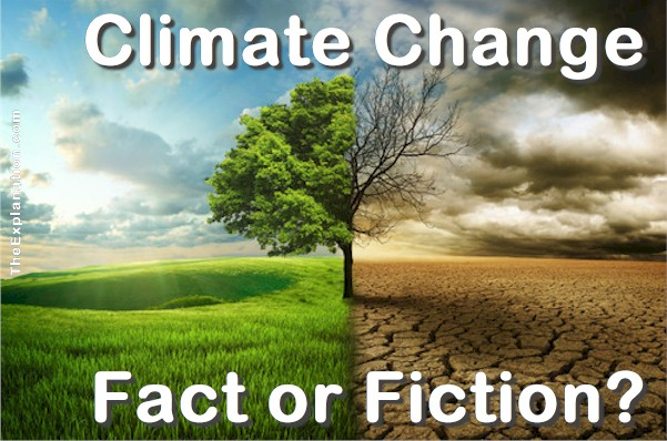 Climate Change: is it Reality or Fiction? Where do you Stand?