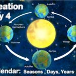 Day 4 of Creation. God regulates the 2 lights to regulate time and gives Earth its calendar of seasons, days and years