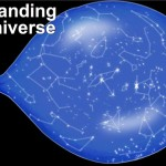 The Expanding Universe--growing, growing, growing with all the astral bodies staying in their relative same place.