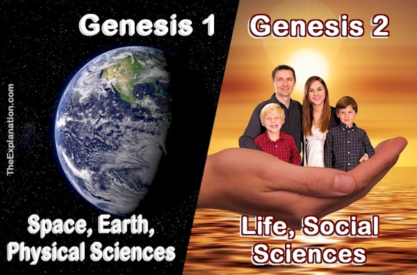 Genesis 1 and 2 are contemporary. They convey the basis of Earth, Physical, Life, and Social Sciences.