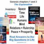 Genesis chapters 1 and 2. An overview of the perfectly assembled puzzle with The Explanation