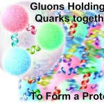 A proton formed by three quarks bound together by gluons.