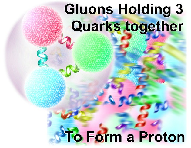 Gluons – Universal Glue Binding Amazing Quarks Together