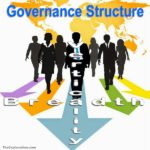 Governance structure considers both the hierarchical verticality and interconnecting breadth