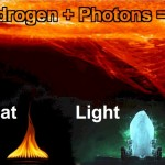 Hydrogen and Photons, some of the basics elements and particles give us the Heat and Light that Earth needs for Life.