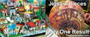 If you want to understand the world which would you choose: 175000 pieces of lego which will give you umpteen results or the same number of jigsaw puzzle pieces that will only give you one result?