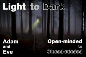 Light to dark. Adam and Eve's open minds to God switched to closed minds.