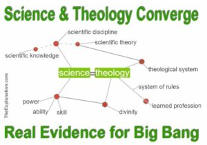 Science & Theology converge with real evidence on the cosmological issue of Big Bang