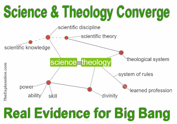 Science and Theology: Agreement on Real Evidence for Big Bang
