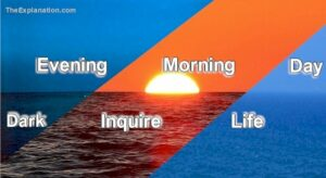 Sequence of evening, morning and day reveal abstract meaning.