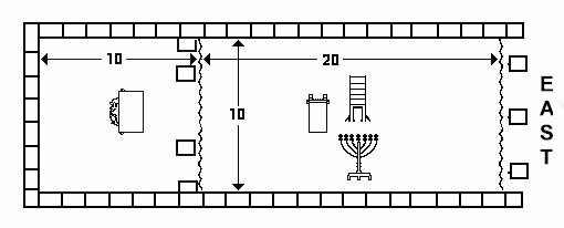 The Temple with the Holy of Holies, the Holy Place and the East Entrance.