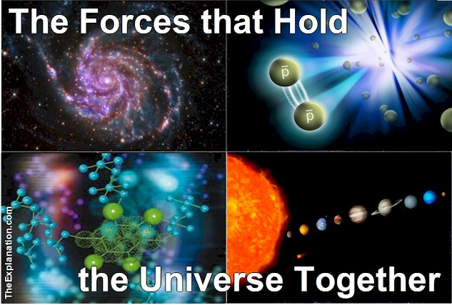 The Four Powerhouse Forces that Hold the Universe Together: Strong, Weak, Electromagnetic Forces and Gravity.