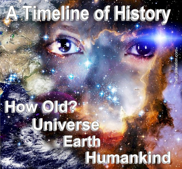 A timeline of history with key benchmarks for age of the Universe, Earth and humankind.
